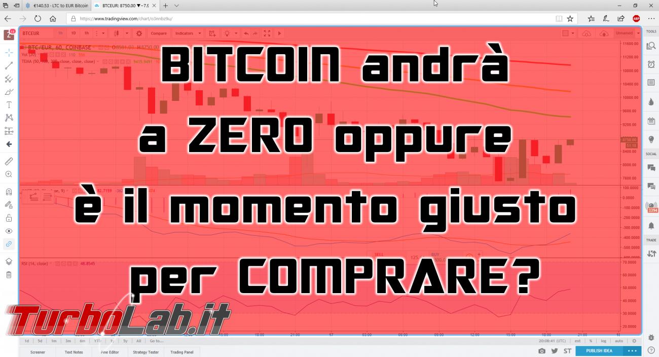 Bitcoin andr a zero oppure il momento giusto per - E il momento di comprare casa ...