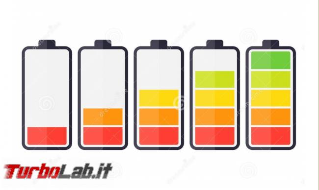Ansia batteria scarica: nuova fobia chi non riesce stare senza smartphone - FrShot_1568720643