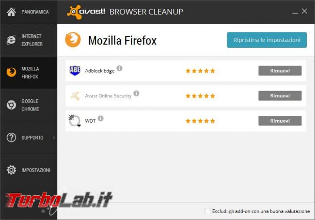 Avast 2015 messo prova TurboLab.it