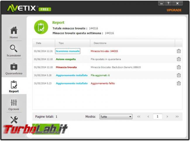 Avetix, l'antivirus made Italy, messo prova TurboLab.it