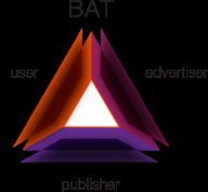 Basic Attention Token (BAT): come si acquista, cos'è, come rivoluzionerà pubblicità online