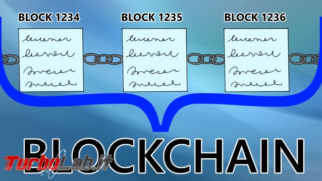 Bitcoin come funziona: spiegazione facile veloce disegni (video) - Bitcoin come funziona disegno 08