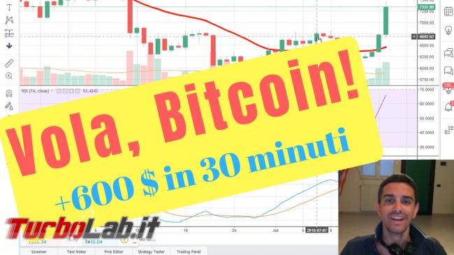 Bitcoin cresce 600 $ 30 minuti - 600 $ in 30 minuti