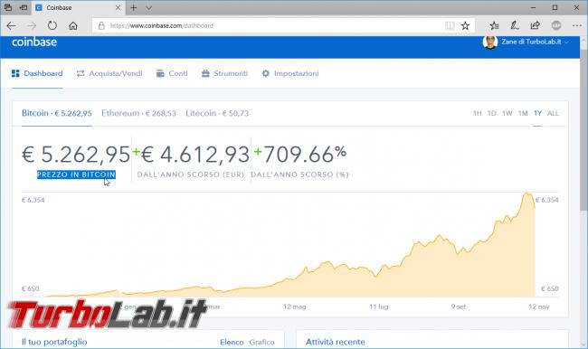 Bitcoin valore euro aggiornato: quanto vale Bitcoin?