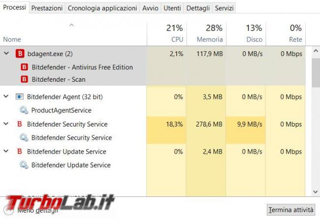Bitdefender antivirus free prova TurboLab.it 2017