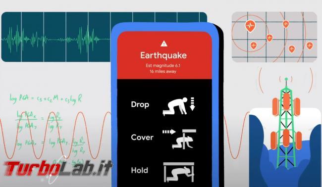 C'è terremoto? Te dice smartphone - 2020-08-11-image-p