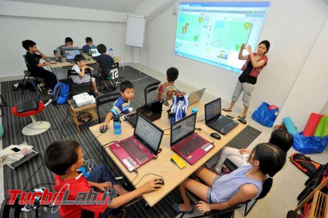 Coding pensiero computazionale: 2022 materie obbligatorie scuole primarie - st_20160309_lhcode09_2116589