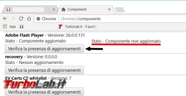 Come aggiornare Flash Player Chrome quando richiede
