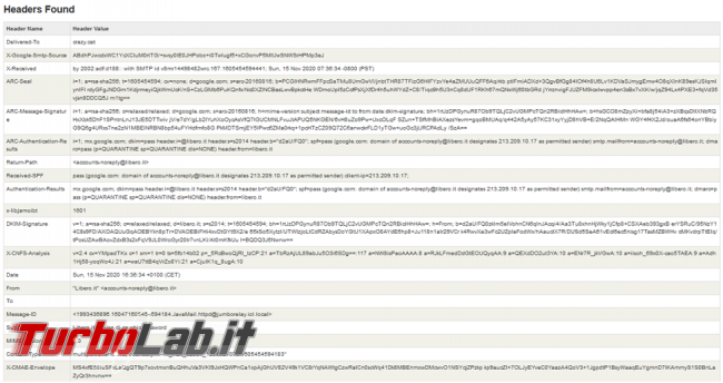 Come analizzare l'header email scoprire se è fasulla