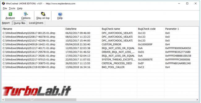 Come analizzare schermate blu, BSOD, Windows trovarvi soluzione