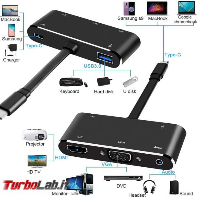 Come collegare PC portatile porta USB Type-C schermo esterno, proiettore TV: migliori cavi adattatori (video-guida) - adattatore usb type-c vga