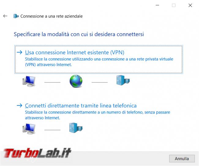 Come creare server VPN L2TP/IPSec 5 minuti