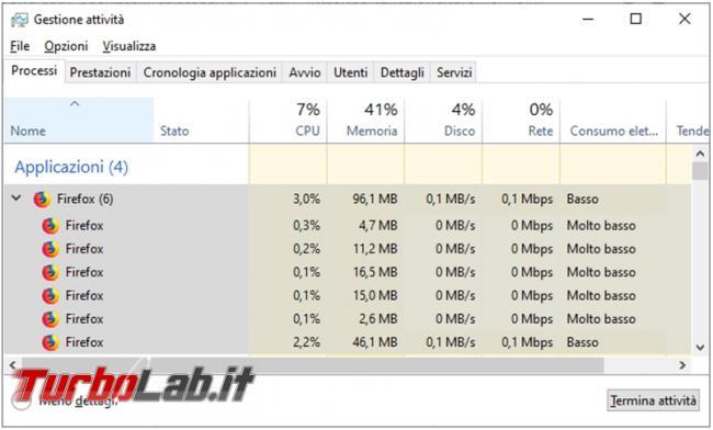Come disattivare multiprocesso Firefox ritornare Firefox unico task manager