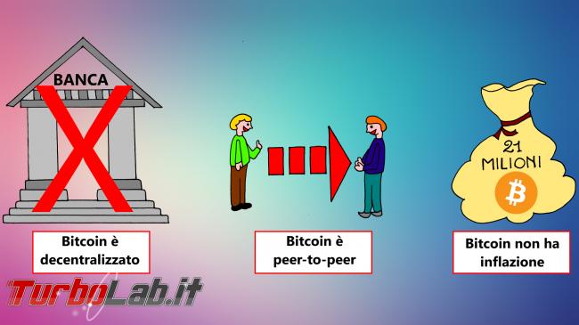Come fermare Bitcoin, annientare blockchain criptovalute: 8 modi (video) - Bitcoin come funziona disegno 04c