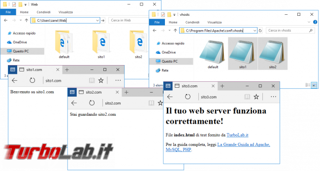Come installare Apache Windows 10 trasformare PC server web: Guida Definitiva - vhost sito1 sito2 sito3