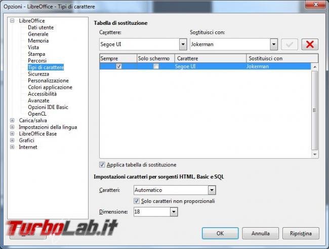 Come modificare icone LibreOffice, dimensione caratteri utilizzati menu