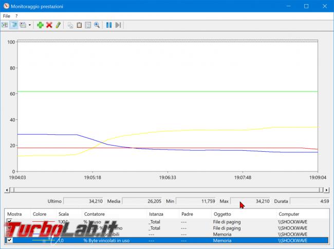 Come registrare consumo RAM PC / notebook Windows 10 (log uso RAM) - zShotVM_1555435341