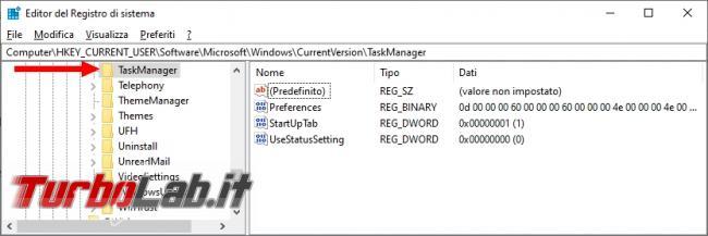 Come ripristinare l'aspetto Task manager valori default