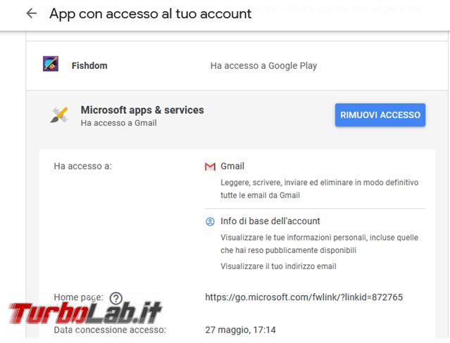 Come scoprire cosa Google conosce te eliminare queste informazioni maggiore privacy