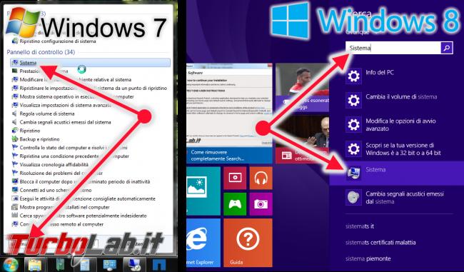 Come scoprire se Windows è 32 bit oppure 64 bit