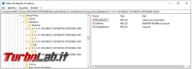 Come trovare identificatore protezione (SID) utente Windows
