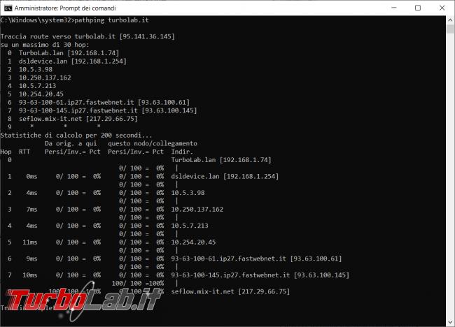 Come utilizzare linea comando diagnosticare problemi rete collegamento internet