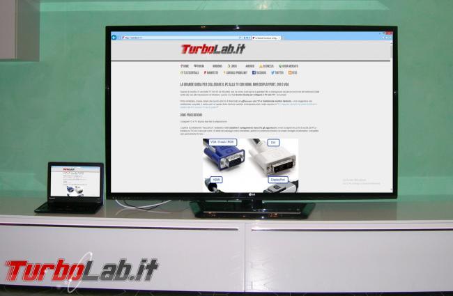 Come utilizzare TV/proiettore/schermo esterno Windows: guida rapida - spotlight guida collegare pc tv