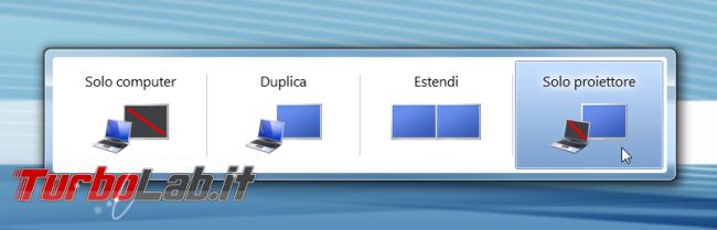 Come utilizzare TV/proiettore/schermo esterno Windows: guida rapida - windows 7 monitor esterno solo proiettore
