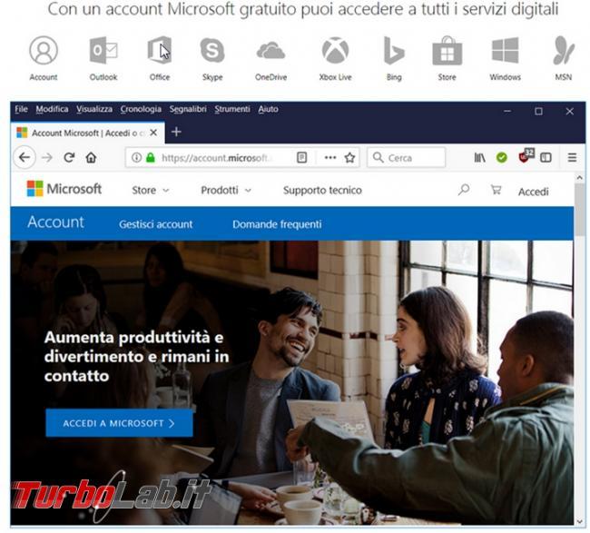 Come verificare accessi effettuati account online Microsoft trovare quelli sospetti