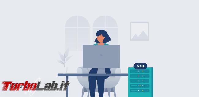 Connessione sicura anonima Surfshark (VPN): recensione, prova opinione - set_up_vpn_server-2048x1003