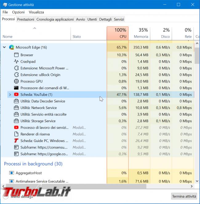 Cosa c'è nuovo Windows 10 21H2 Aggiornamento Ottobre 2021: tutte novità funzioni upgrade (video) - zShotVM_1620550188