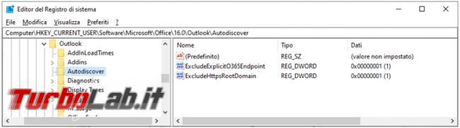 Cosa fare se Microsoft Outlook continua chiedere password non vi lascia accedere posta