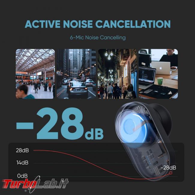 Coumi ANC-860: recensione prova auricolari Bluetooth Senza Fili (TWS) - noise cancellation