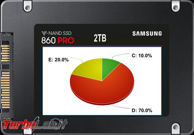 Differenza MBR GPT: qual è migliore? Quale scegliere hard disk SSD? Meglio MBR GPT? - partizioni ssd spotlight