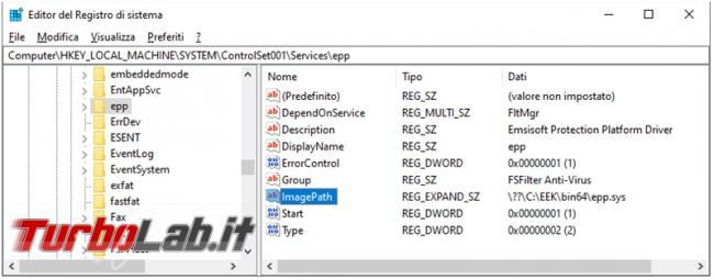 Emsisoft Emergency Kit è kit tuttofare lotta malware (prova recensione 2019)