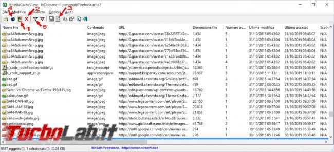 Estrarre contenuti informazioni cache browser