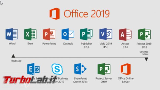 Godeal24.com: sconto 58% solo questa settimana. Windows 10 PRO soli € 8,29 Office soli € 22,86! - FrShot_1598968601