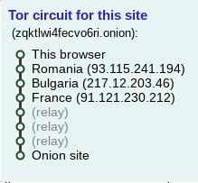 Grande Guida Tor: navigazione anonima gratuita, senza censura VPN - circuito_hiddenservice