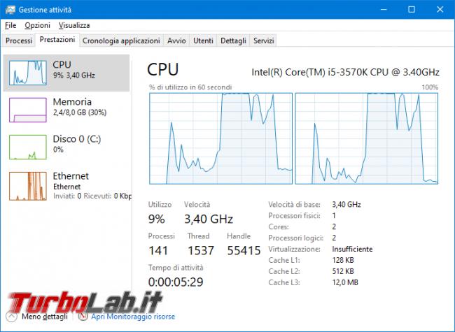 Grande Guida Windows 10 1903 (19H1): tutte novità Aggiornamento Maggio 2019 - task manager prestazioni