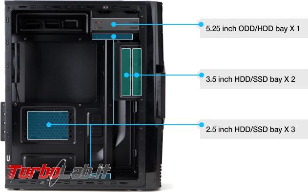 Guida acquisto: miglior PC budget [350 €] posso comprare (CPU, MoBo, RAM, SSD, case) - edizione Kaby Lake, primavera 2017