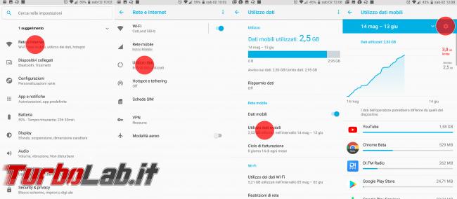 Guida Android: come impostare limite giga consumati rete mobile 4G (Iliad ecc.) - android impostazione limitatore dati