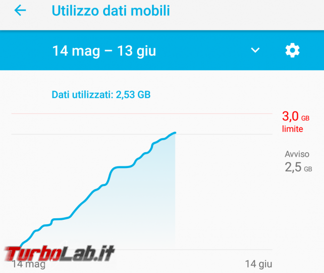 Guida Android: come impostare limite giga consumati rete mobile 4G (Iliad, TIM ecc.) - Screenshot_Impostazioni_20180602-105230