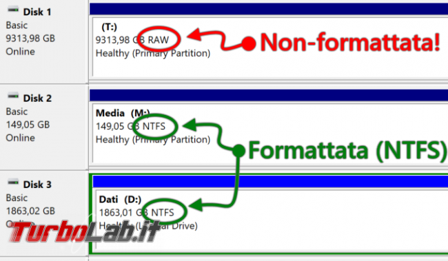 [guida] Come formattare disco (hard disk), SSD, chiavetta USB scheda SD Windows 10 - partizione non formattata gestione disco