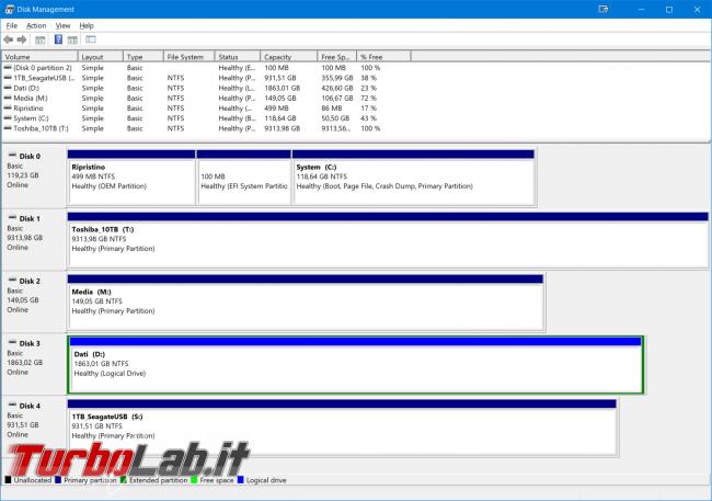 Guida facile Windows 10: come creare partizione hard disk / SSD senza programmi aggiuntivi