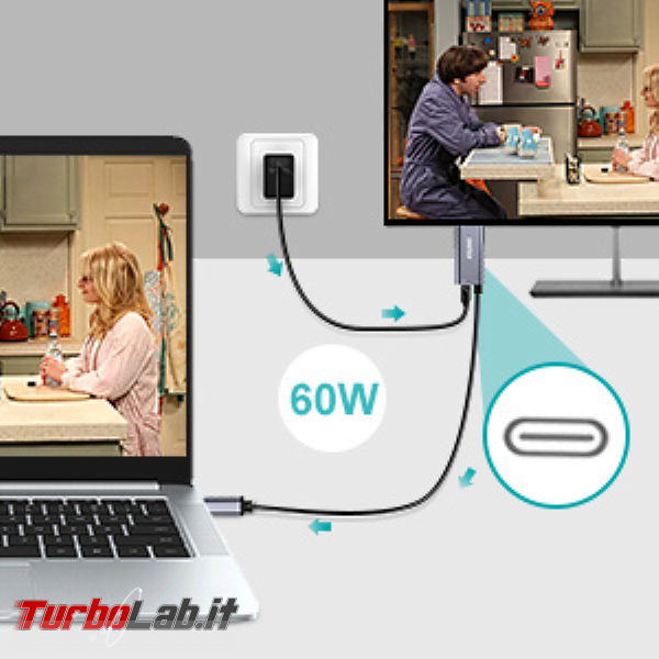 [guida] notebook USB Type-C monitor HDMI: come collegare PC portatile TV schermo esterno - hdmi con power delivery