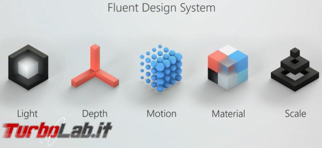 Guida novità Windows 10 Fall Creators Update (versione 1709, settembre/ottobre 2017) - fluent design system