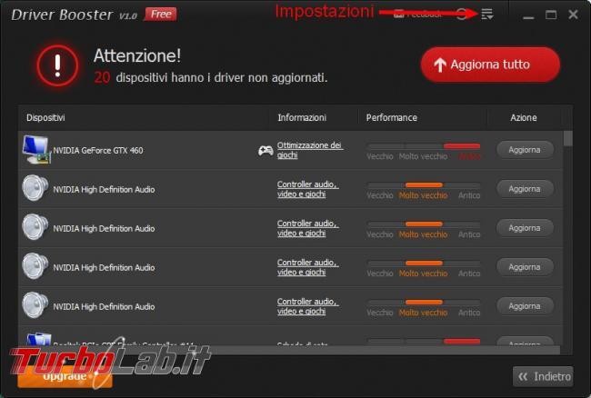 Guida rapida velocizzare massimo PCSX2, GPU integrata
