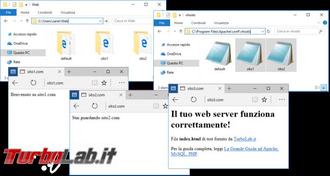 Guida server web: come installare Apache Linux Ubuntu/CentOS - vhost sito1 sito2 sito3