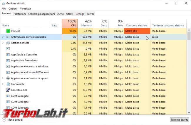 Guida Windows 10: come scoprire programmi / processi consumano più batteria