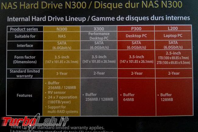 hard disk 10 terabyte NAS PC: recensione prova Toshiba N300 10TB - linea dischi toshiba
